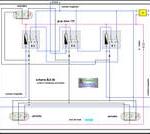 Schema automatizare nr. 4b in circuit analog – BLA 1